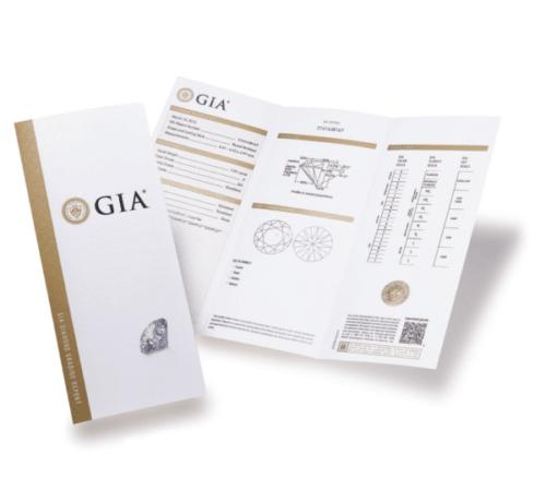 Certificat analyse du GIA