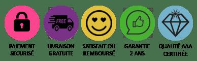 Service client et garanties